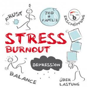 burnout-ayurveda
